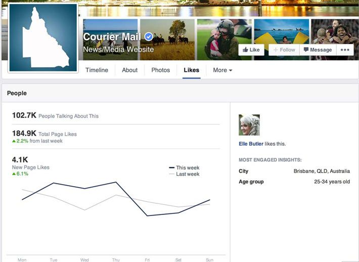 las-mejores-páginas-de-facebook-courier-mail-ptat