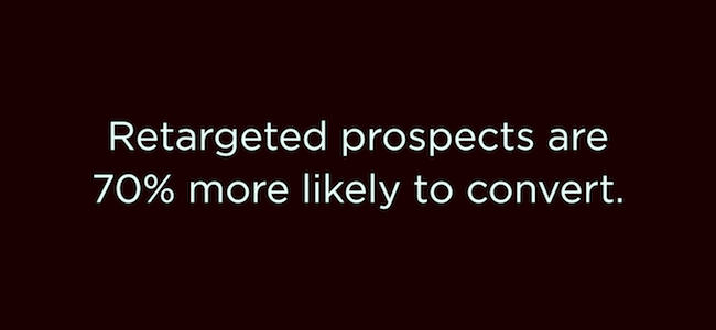 Retargeted prospects are 70% more likely to convert.