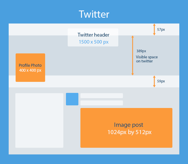 Twitter Profile Images' Dimensions