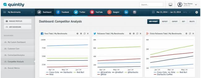 Competitive Social Media Benchmarking - Key Features - quintly