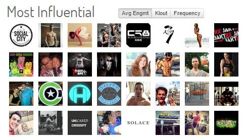 keyhole-instagram-influencers
