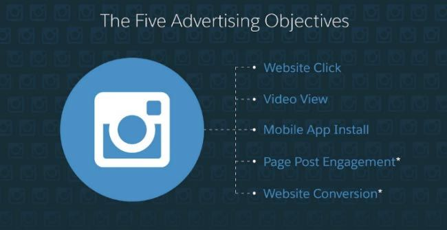 5 Advertising Objectives