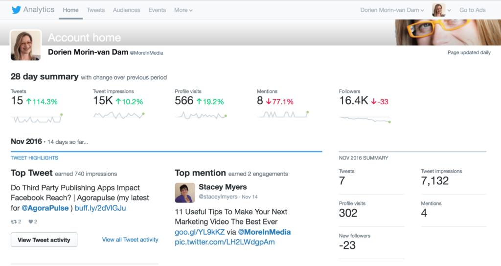 Twitter Analytics dashboard summary