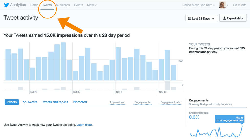 Twitter Analytics; checking out the individual tweets