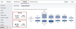 Facebook habits of your followers split by demographics