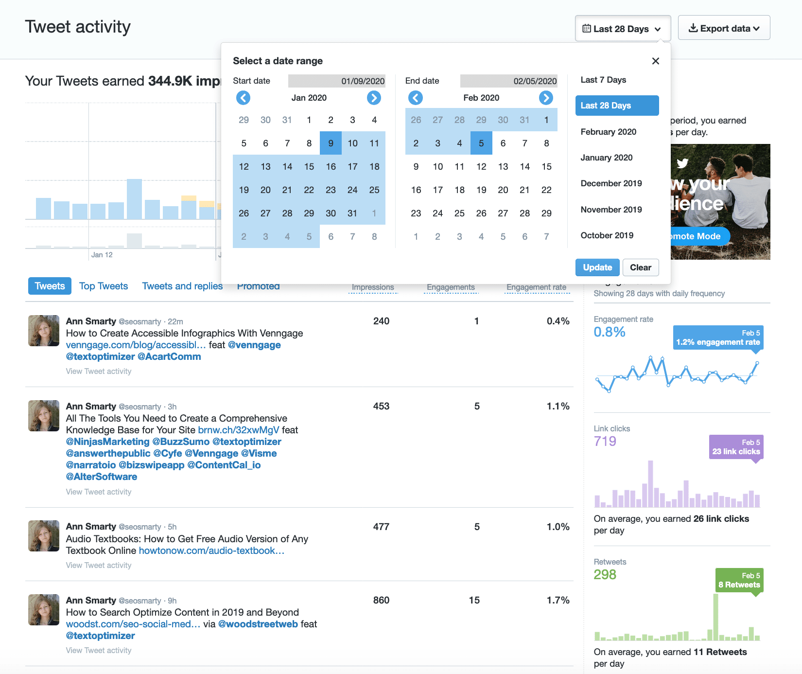 tweet activity according to twitter analytics