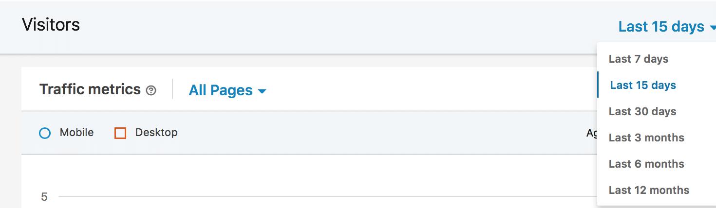 LinkedIn Analytics-- timeframe