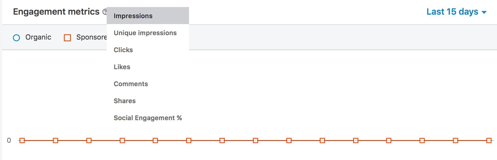 LinkedIn analytics-- engagement metrics