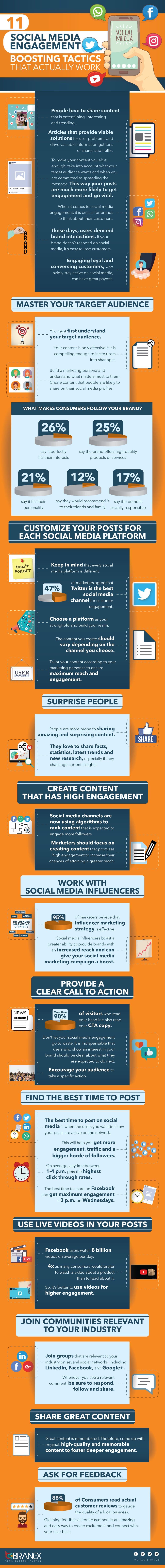 11 ways to boost social media engagement