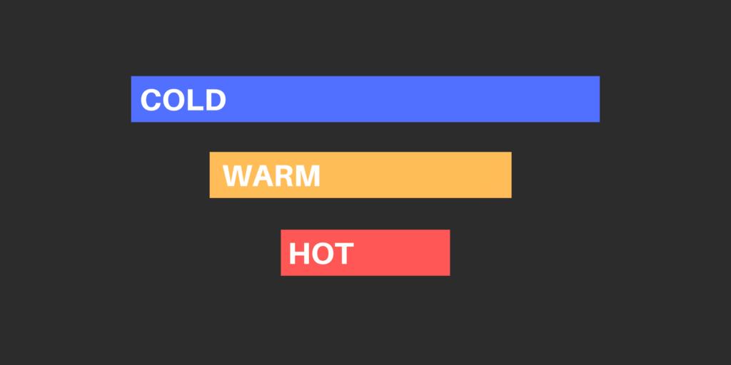 video custom audiences Temperatures