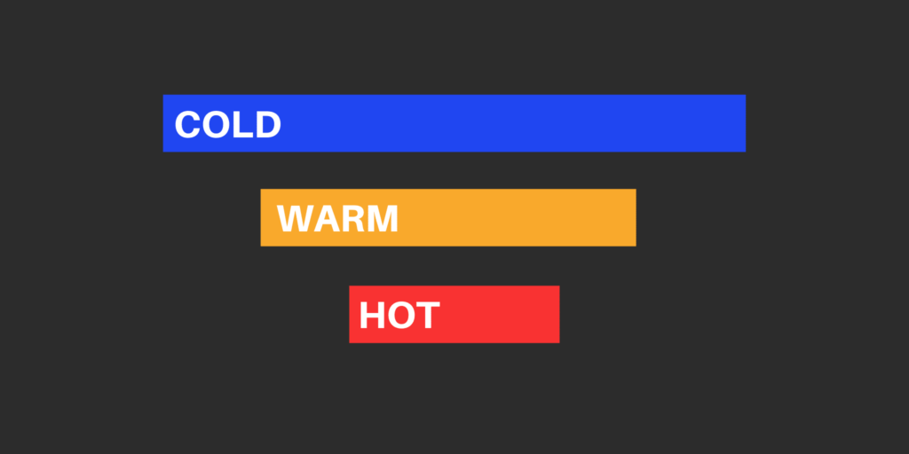 Facebook Ad Campaign Changes Audience Temperatures