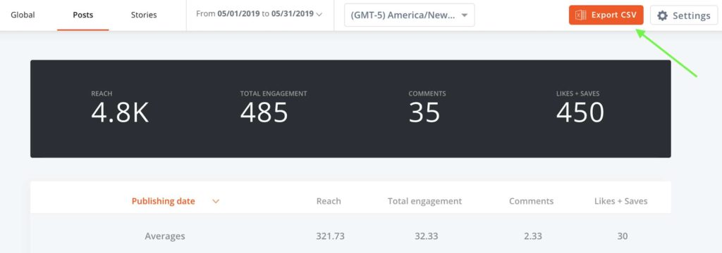 Create reports with a social media tool