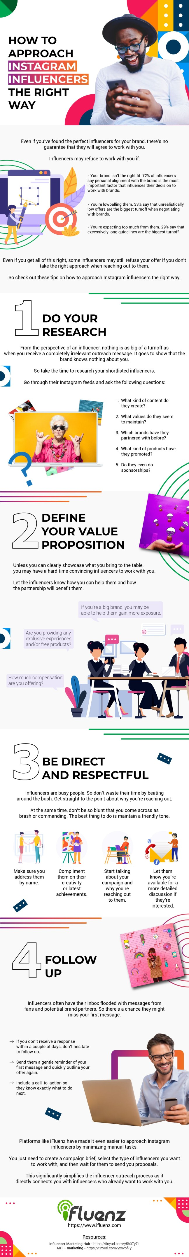 how to approach instagram influencers the right away infographic