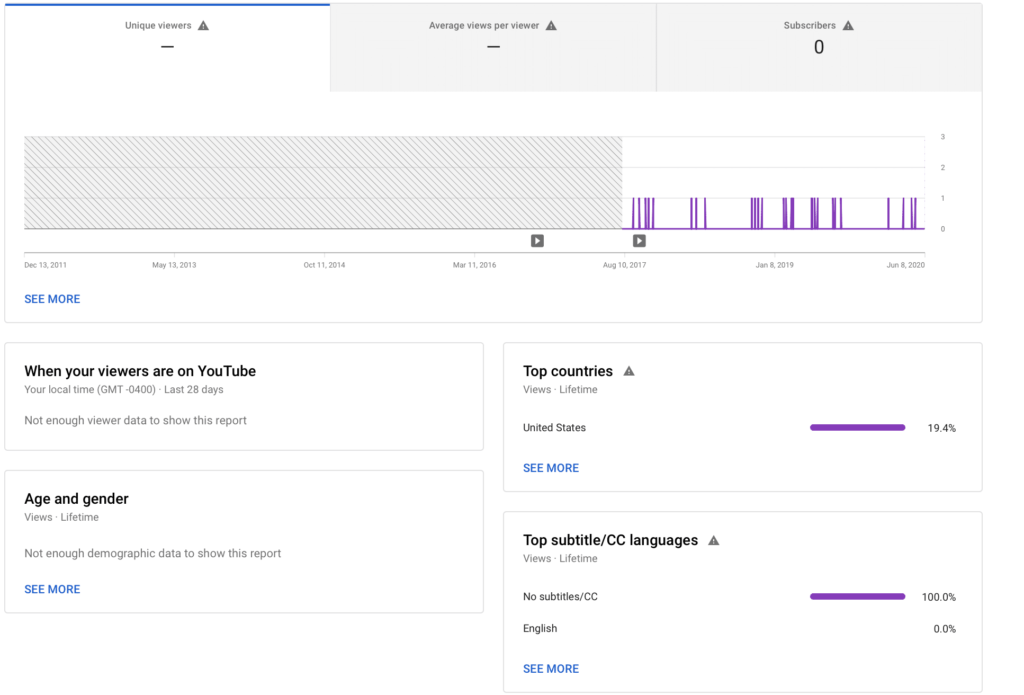 deeper look at analytics for youtube