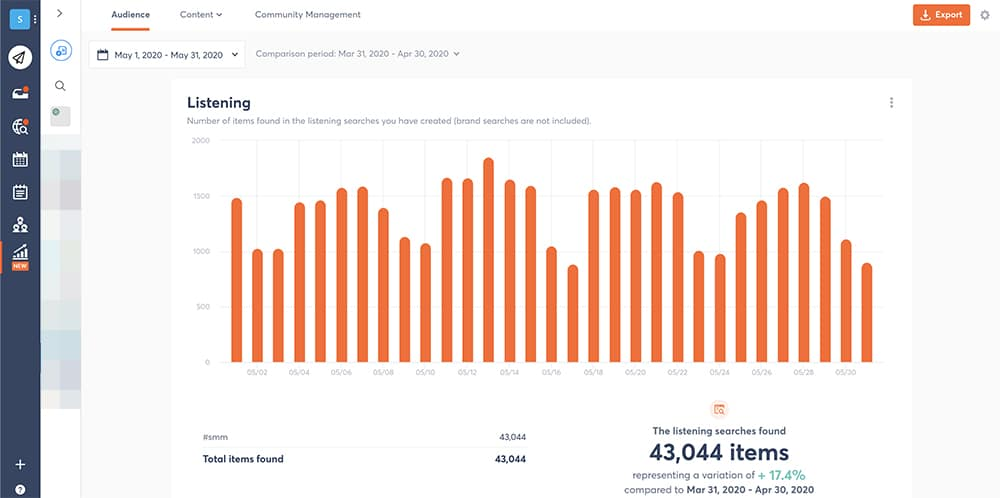 how data from social media reports helps you join the conversation