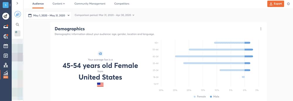 how data from your social media report helps you speak to your audience 1