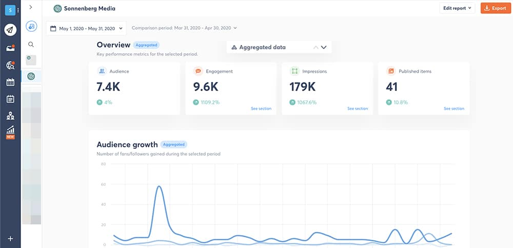 goals and results for social media managers