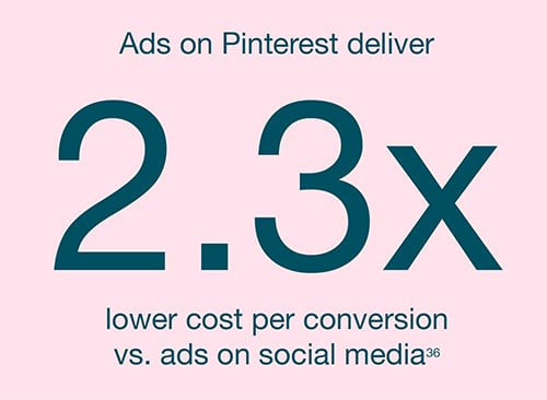 highlights from new Pinterest report - 1