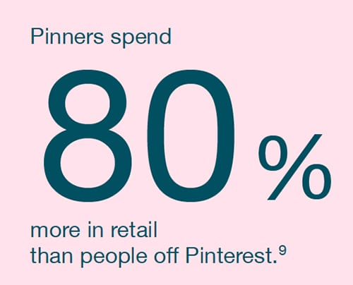 highlights from new Pinterest report - 3