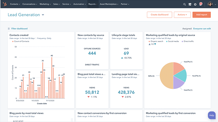 social media analytics tools - HubSpot