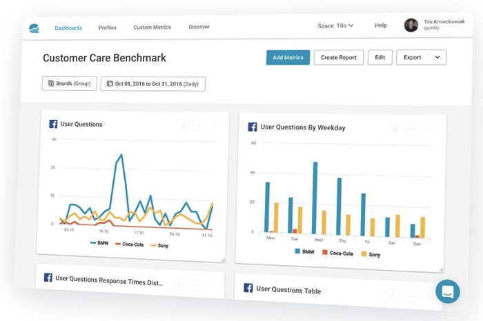 social media analytics tools - Quintly
