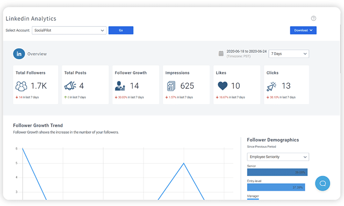 social media analytics tools - Social Pilot