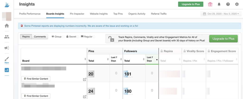 social media analytics tools - Tailwind