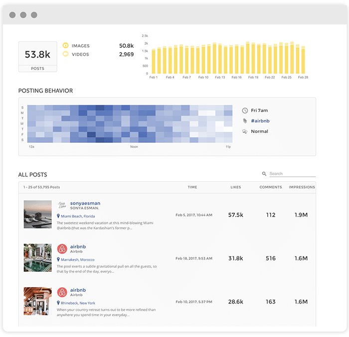 social media analytics tools - Union Metrics