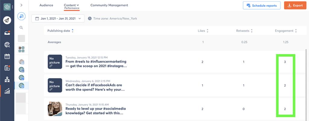 twitter engagement report