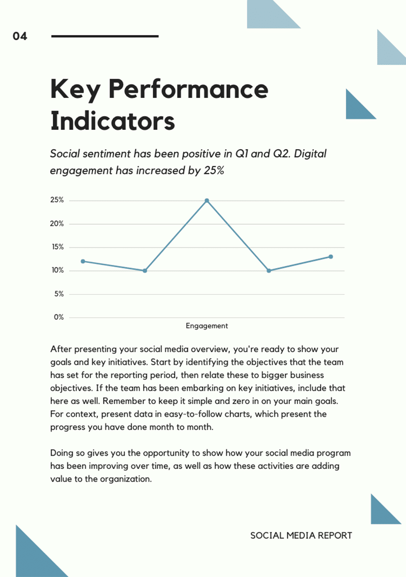 Canva social media services template
