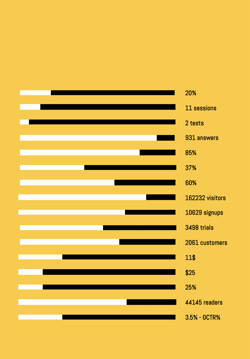 Flipsnack weekly report template