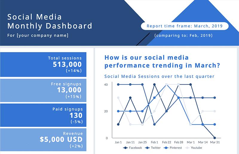 Piktochart monthly report dashboard