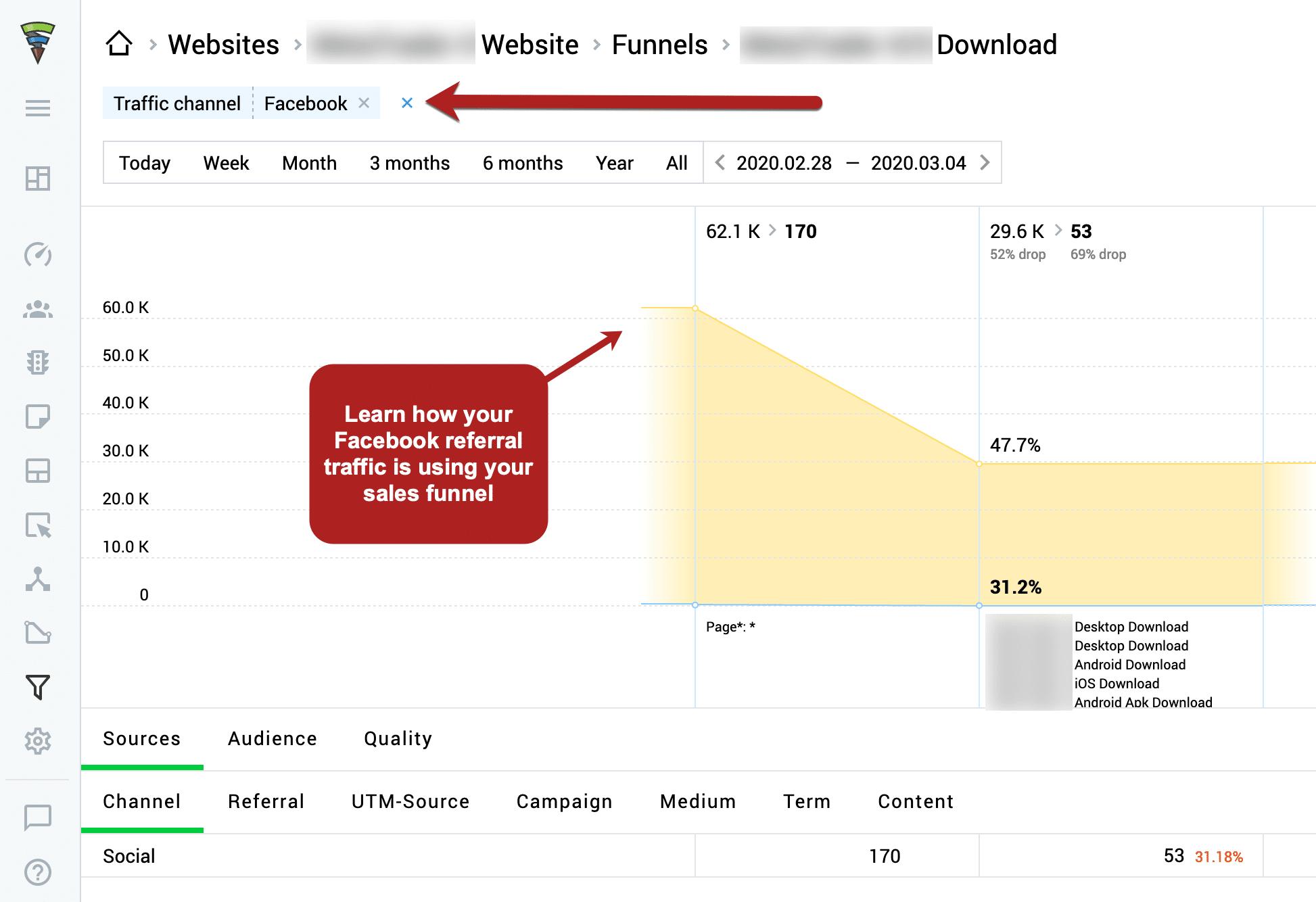 Finteza web analytics