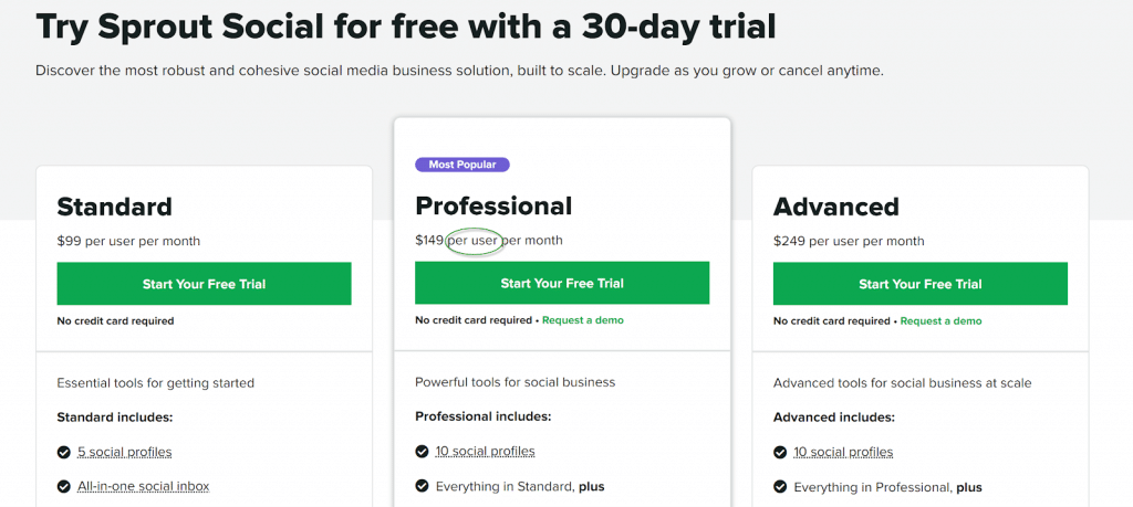 Sprout Social pricing plan information