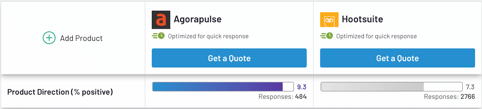 product direction of hootsuite and agorapulse