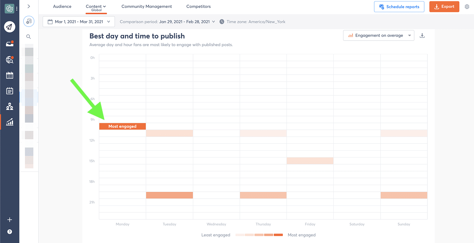Agorapulse post time recommendations
