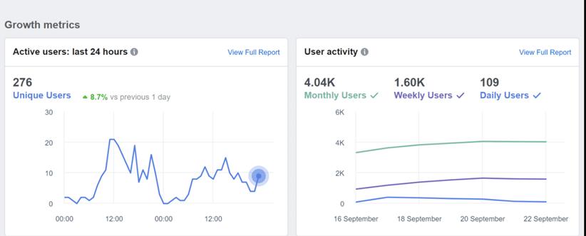 growth metrics on facebook analytics