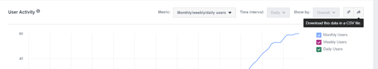 image for facebook analytics is going away article