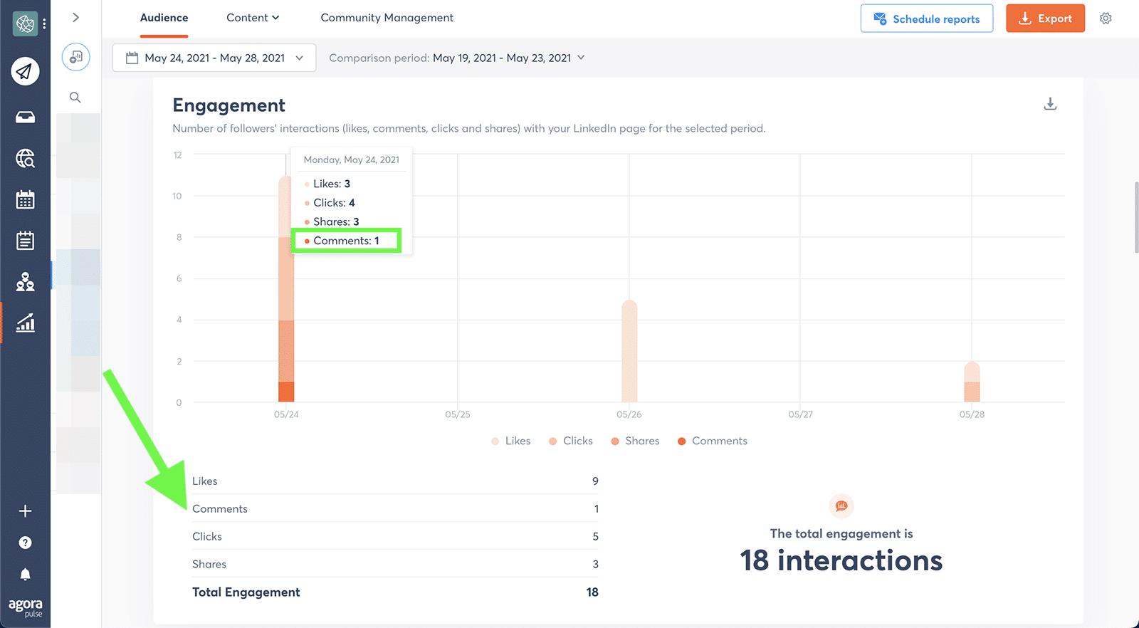 LinkedIn metrics - comments