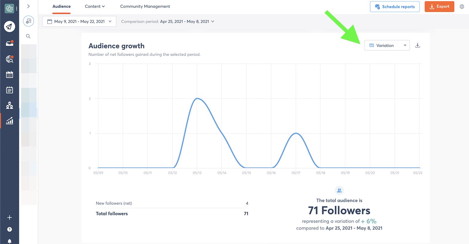 Twitter metrics - audience growth - variation