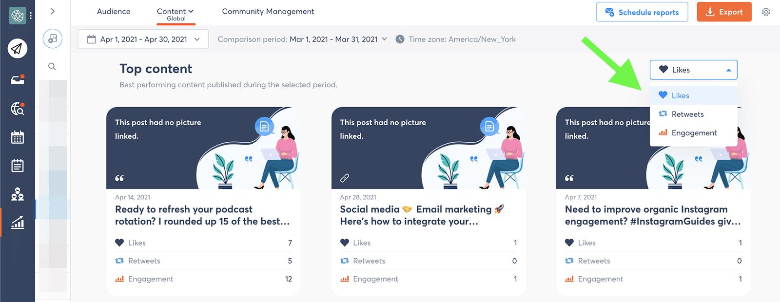 Twitter metrics - top content