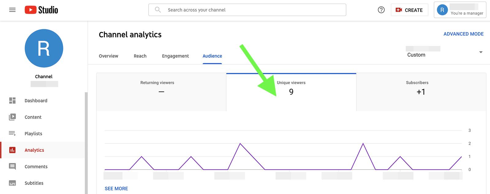 YouTube metrics - unique viewers 1