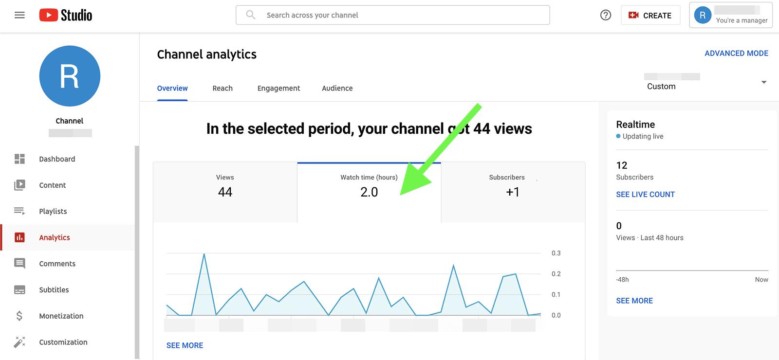 YouTube metrics - watch time