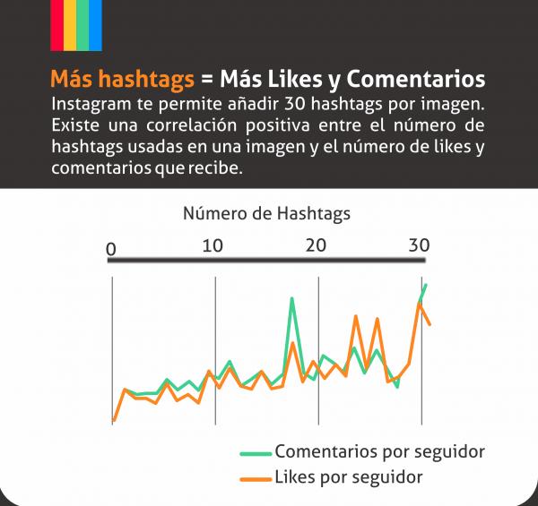 instagram-mas-hashtags