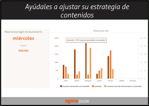 reportes-agorapulse-estrategia-contenidos-agencia-digital