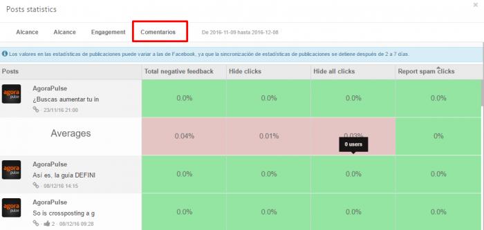 guia-inicio-reportes-negative-feedback