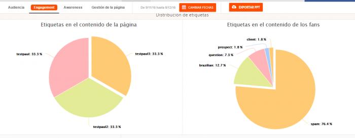 guia-inicio-reportes-conversaciones