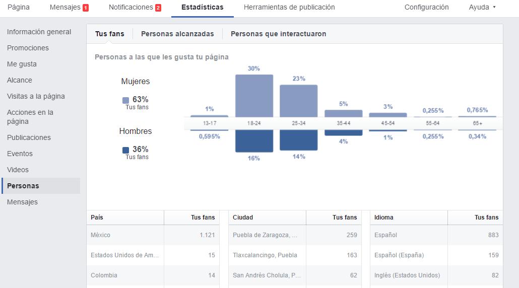 estadisticas-frecuencia-facebook