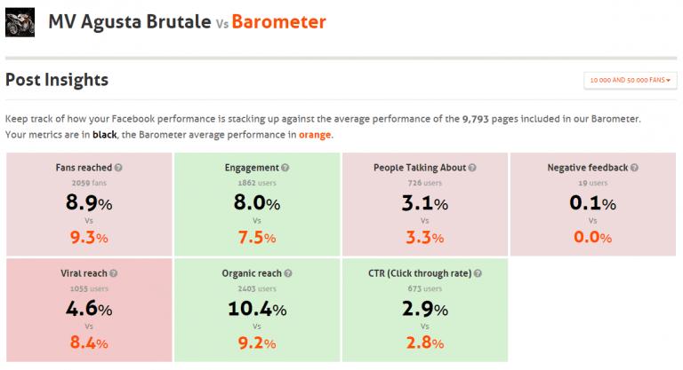 barometer herramienta