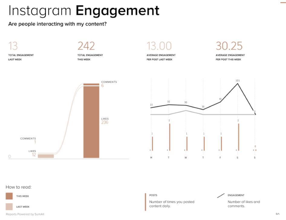 instagram-engagement.png-975×757-